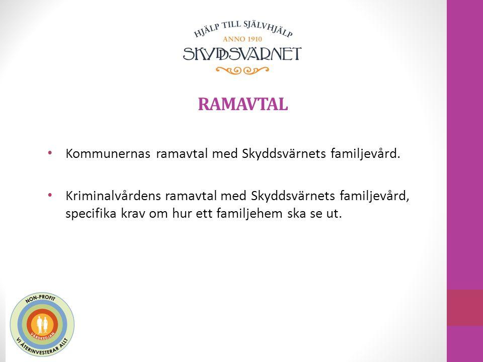 RAMAVTAL Kommunernas ramavtal med Skyddsvärnets familjevård. Kriminalvårdens ramavtal med Skyddsvärnets familjevård, specifika krav om hur ett familje