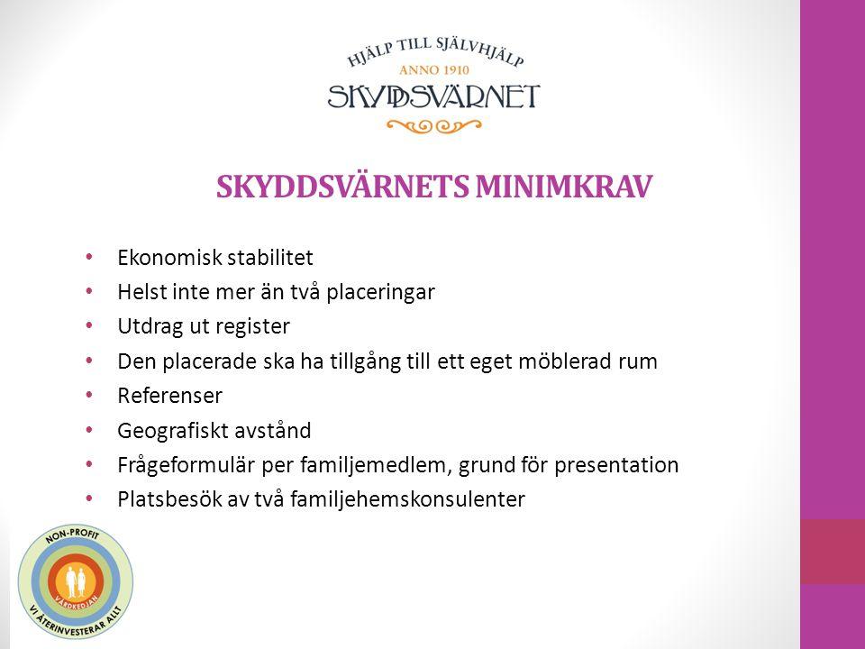 SKYDDSVÄRNETS MINIMKRAV Ekonomisk stabilitet Helst inte mer än två placeringar Utdrag ut register Den placerade ska ha tillgång till ett eget möblerad