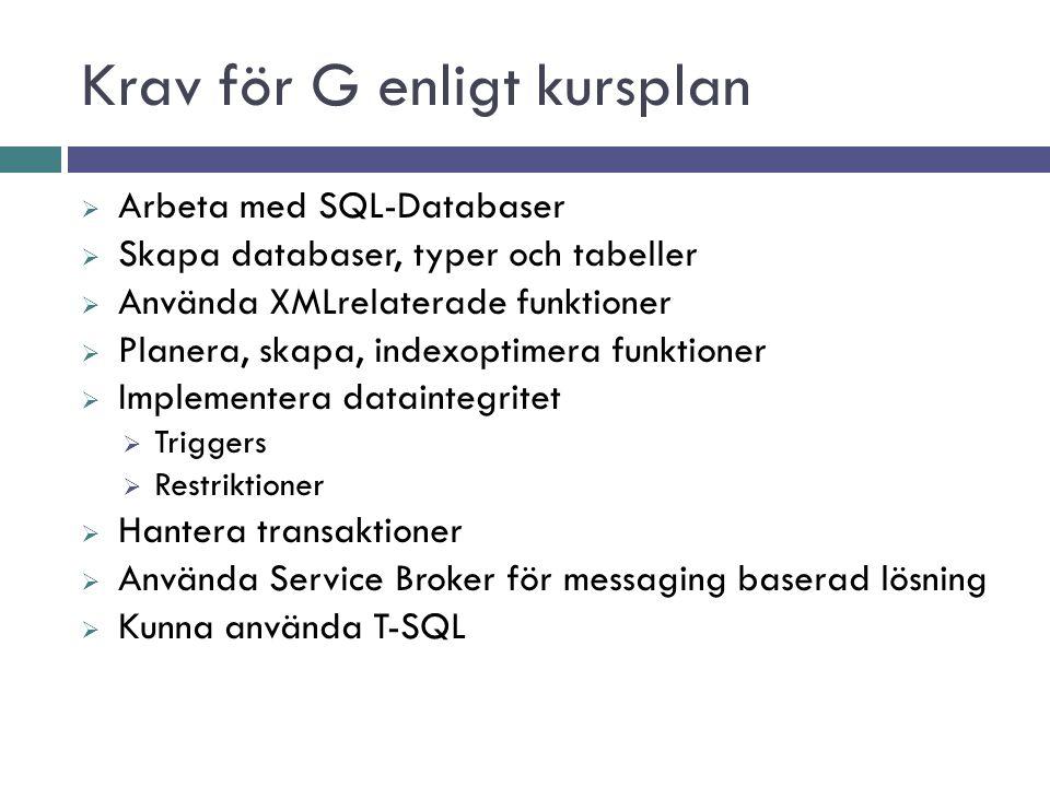 Krav för G enligt kursplan  Arbeta med SQL-Databaser  Skapa databaser, typer och tabeller  Använda XMLrelaterade funktioner  Planera, skapa, indexoptimera funktioner  Implementera dataintegritet  Triggers  Restriktioner  Hantera transaktioner  Använda Service Broker för messaging baserad lösning  Kunna använda T-SQL