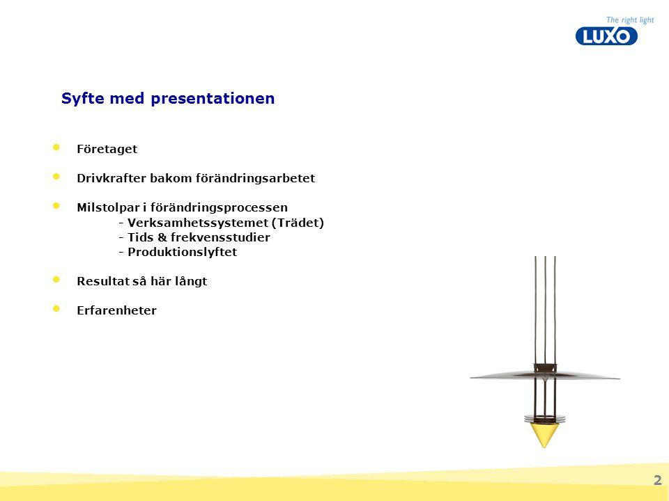 2 Syfte med presentationen Företaget Drivkrafter bakom förändringsarbetet Milstolpar i förändringsprocessen - Verksamhetssystemet (Trädet) - Tids & fr