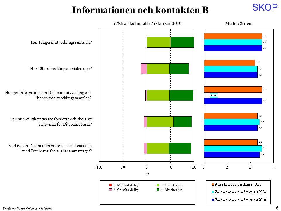 SKOP Föräldrar- Västra skolan, alla årskurser 7 Går Cyklar Åker bil Åker buss Åker skolskjuts % Andel som uppgivit...
