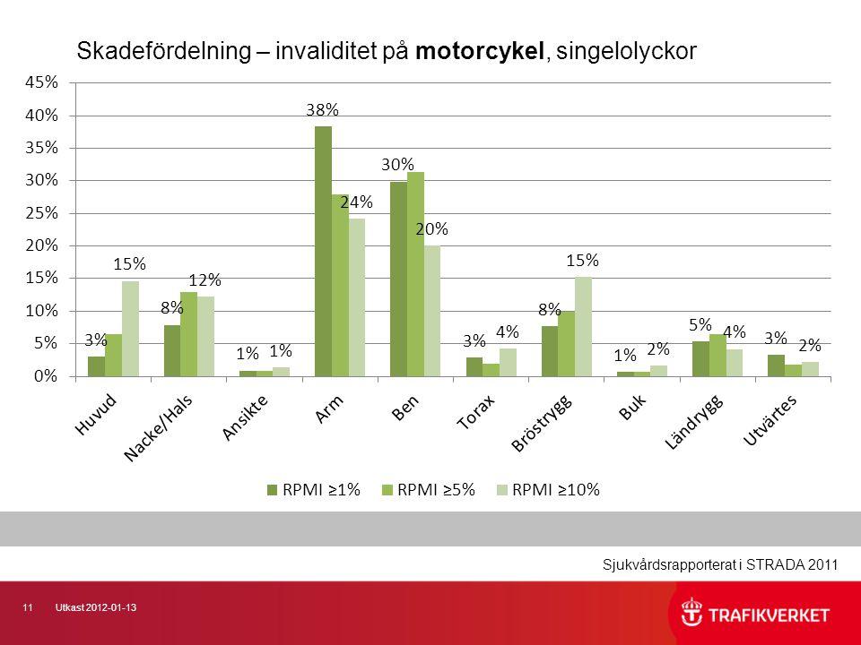 11Utkast 2012-01-13 Skadefördelning – invaliditet på motorcykel, singelolyckor Sjukvårdsrapporterat i STRADA 2011