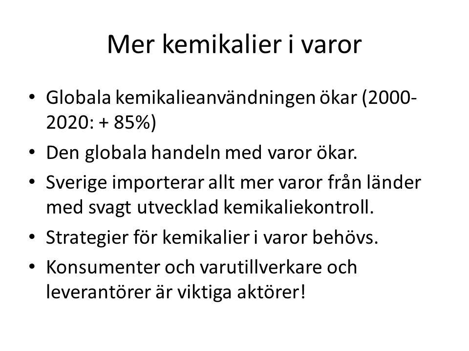 Mer kemikalier i varor Globala kemikalieanvändningen ökar (2000- 2020: + 85%) Den globala handeln med varor ökar. Sverige importerar allt mer varor fr