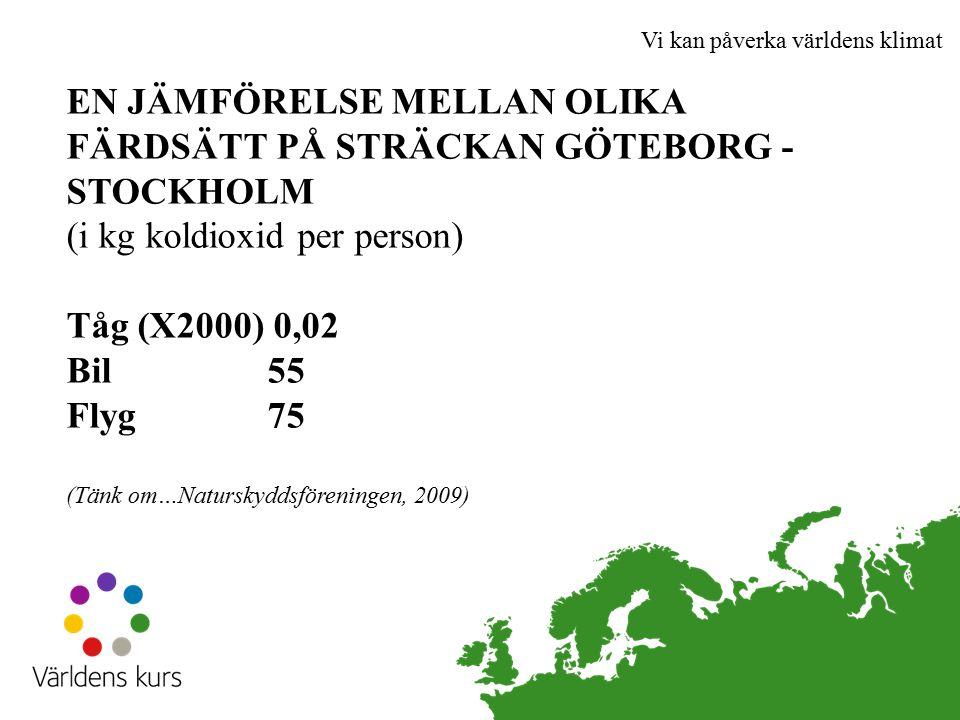 Vi kan påverka världens klimat EN JÄMFÖRELSE MELLAN OLIKA FÄRDSÄTT PÅ STRÄCKAN GÖTEBORG - STOCKHOLM (i kg koldioxid per person) Tåg (X2000) 0,02 Bil 5