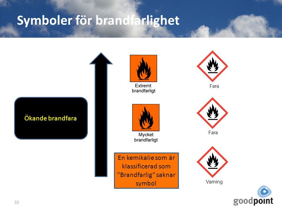 """Symboler för brandfarlighet 33 Ökande brandfara En kemikalie som är klassificerad som """"Brandfarlig"""" saknar symbol Fara Varning"""
