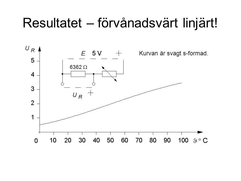 Resultatet – förvånadsvärt linjärt! 6362  Kurvan är svagt s-formad.