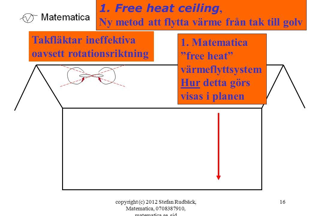 copyright (c) 2012 Stefan Rudbäck, Matematica, 0708387910, matematica.se, sid 16 1. Free heat ceiling, Ny metod att flytta värme från tak till golv Ta