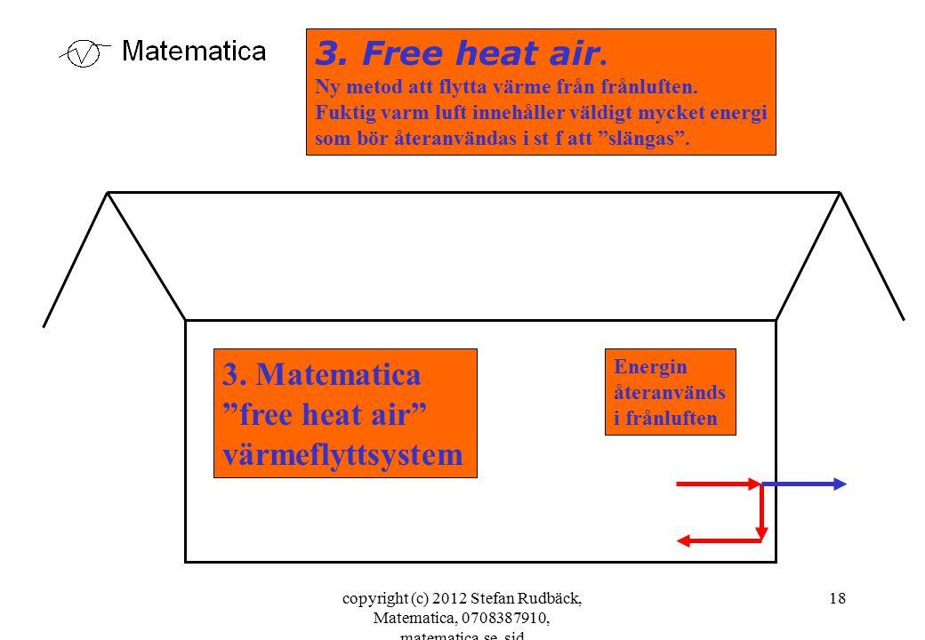 copyright (c) 2012 Stefan Rudbäck, Matematica, 0708387910, matematica.se, sid 18 3. Free heat air. Ny metod att flytta värme från frånluften. Fuktig v