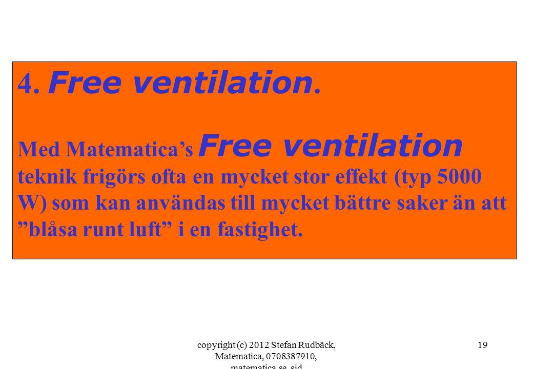 copyright (c) 2012 Stefan Rudbäck, Matematica, 0708387910, matematica.se, sid 19 4. Free ventilation. Med Matematica's Free ventilation teknik frigörs