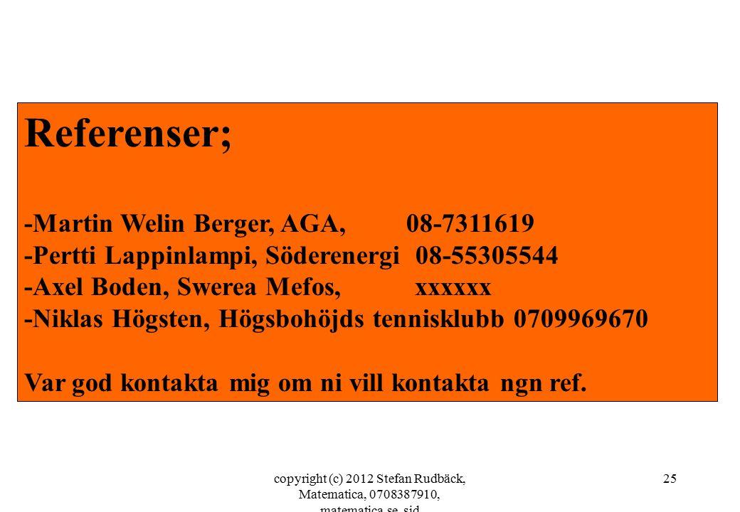 copyright (c) 2012 Stefan Rudbäck, Matematica, 0708387910, matematica.se, sid 25 Referenser; -Martin Welin Berger, AGA, 08-7311619 -Pertti Lappinlampi