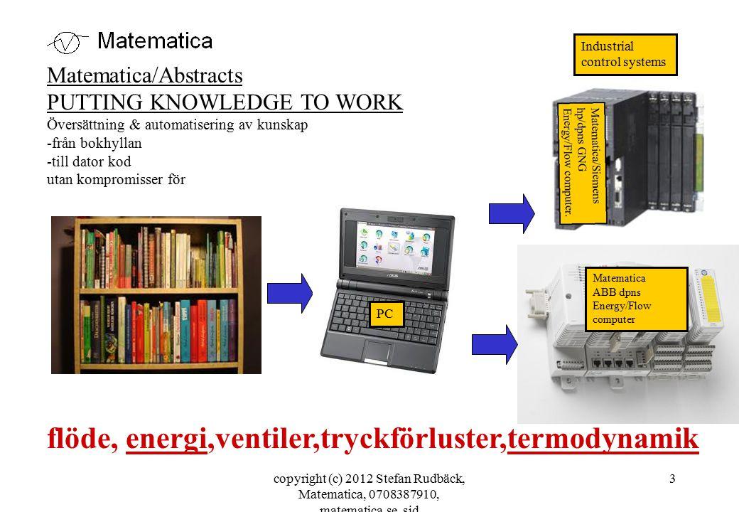 copyright (c) 2012 Stefan Rudbäck, Matematica, 0708387910, matematica.se, sid 3 Matematica ABB dpns Energy/Flow computer Matematica/Abstracts PUTTING