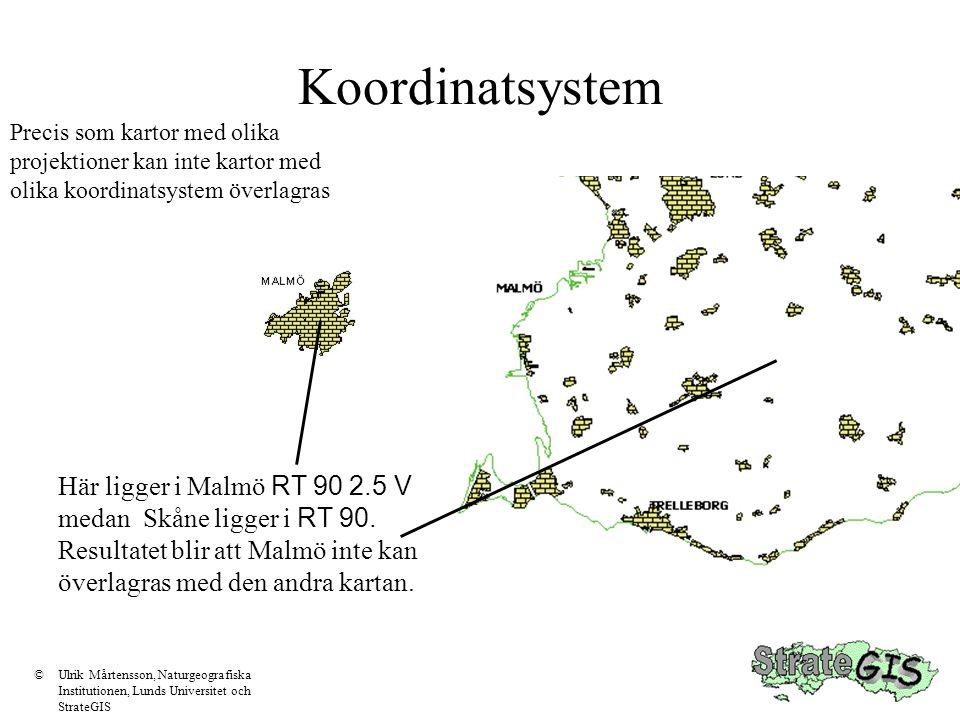 För att kunna ange var ett objekt finns måste vi ha ett koordinatsystem som delar in vår karta i x och y.