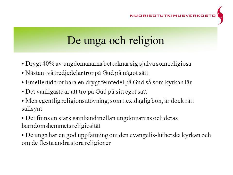 De unga och religion Drygt 40% av ungdomanarna betecknar sig själva som religiösa Nästan två tredjedelar tror på Gud på något sätt Emellertid tror bar
