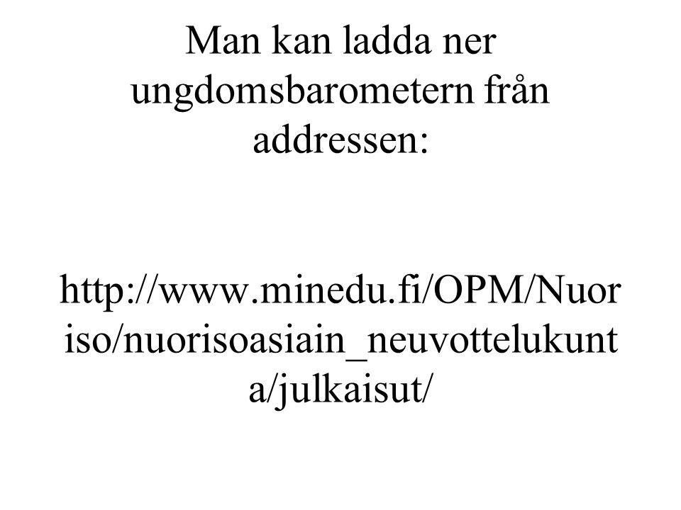 Man kan ladda ner ungdomsbarometern från addressen: http://www.minedu.fi/OPM/Nuor iso/nuorisoasiain_neuvottelukunt a/julkaisut/