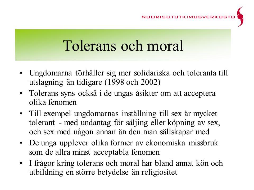 Tolerans och moral Ungdomarna förhåller sig mer solidariska och toleranta till utslagning än tidigare (1998 och 2002) Tolerans syns också i de ungas å