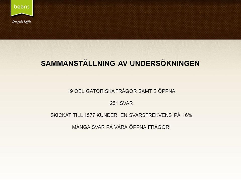 SAMMANSTÄLLNING AV UNDERSÖKNINGEN 19 OBLIGATORISKA FRÅGOR SAMT 2 ÖPPNA 251 SVAR SKICKAT TILL 1577 KUNDER, EN SVARSFREKVENS PÅ 16% MÅNGA SVAR PÅ VÅRA Ö