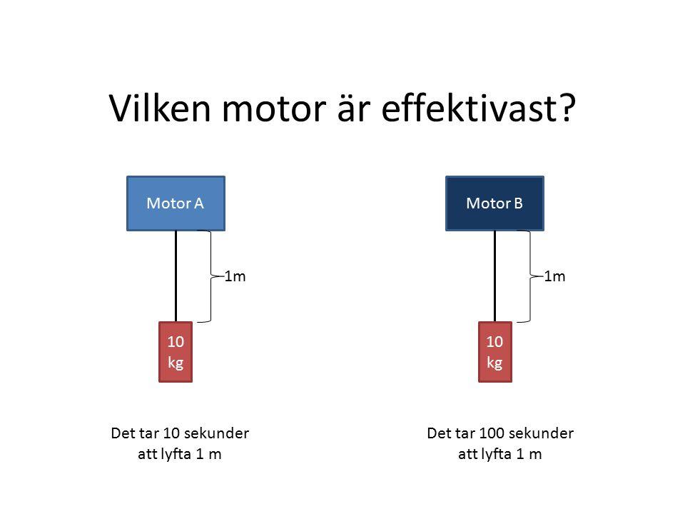 Vilken motor är effektivast? Motor A 10 kg 1m Det tar 10 sekunder att lyfta 1 m Motor B 10 kg 1m Det tar 100 sekunder att lyfta 1 m