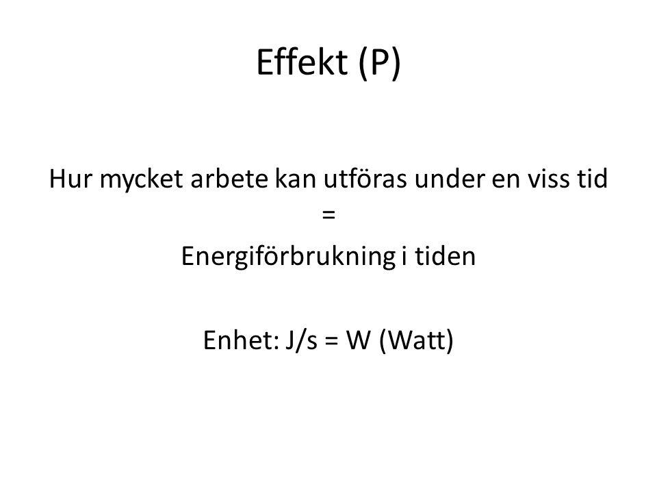 Effekt (P) Hur mycket arbete kan utföras under en viss tid = Energiförbrukning i tiden Enhet: J/s = W (Watt)