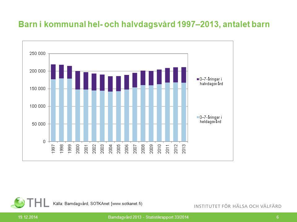 Andelen barn i kommunal hel- och halvdagsvård av barnen i vård 1997–2013, % 19.12.2014Barndagvård 2013 - Statistikrapport 33/20147 Källa: Barndagvård, SOTKAnet [www.sotkanet.fi)