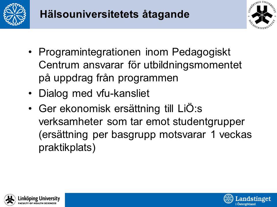 Hälsouniversitetets åtagande Programintegrationen inom Pedagogiskt Centrum ansvarar för utbildningsmomentet på uppdrag från programmen Dialog med vfu-kansliet Ger ekonomisk ersättning till LiÖ:s verksamheter som tar emot studentgrupper (ersättning per basgrupp motsvarar 1 veckas praktikplats)