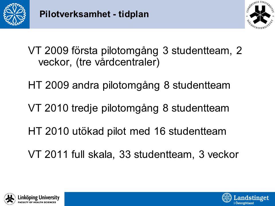 Pilotverksamhet - tidplan VT 2009 första pilotomgång 3 studentteam, 2 veckor, (tre vårdcentraler) HT 2009 andra pilotomgång 8 studentteam VT 2010 tredje pilotomgång 8 studentteam HT 2010 utökad pilot med 16 studentteam VT 2011 full skala, 33 studentteam, 3 veckor