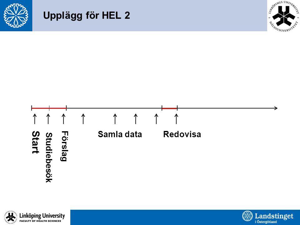 Upplägg för HEL 2 RedovisaSamla dataFörslag Start Studiebesök