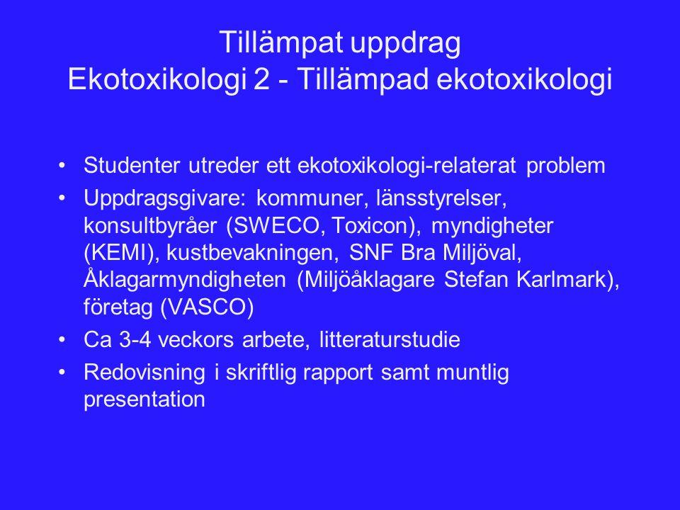 Tillämpat uppdrag Ekotoxikologi 2 - Tillämpad ekotoxikologi Studenter utreder ett ekotoxikologi-relaterat problem Uppdragsgivare: kommuner, länsstyrel