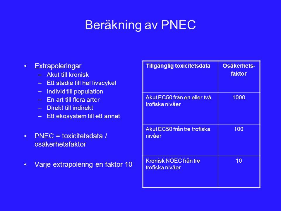 Beräkning av PNEC Extrapoleringar –Akut till kronisk –Ett stadie till hel livscykel –Individ till population –En art till flera arter –Direkt till ind