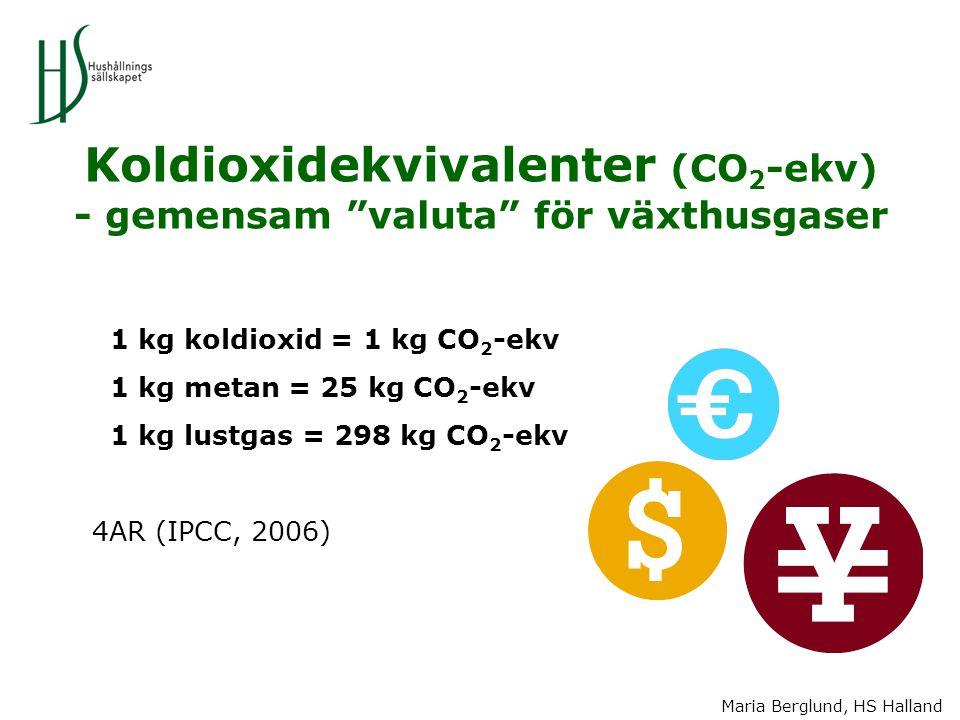 Maria Berglund, HS Halland 1 kg koldioxid = 1 kg CO 2 -ekv 1 kg metan = 25 kg CO 2 -ekv 1 kg lustgas = 298 kg CO 2 -ekv 4AR (IPCC, 2006) Koldioxidekvi