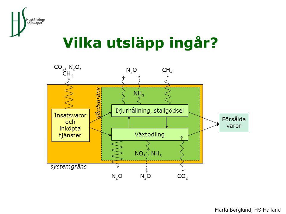 Maria Berglund, HS Halland Datainsamling för växtodlingsgården CO 2, N 2 O, CH 4 NO 3 -, NH 3 N2ON2ON2ON2OCO 2 Försålda varor Insatsvaror och inköpta tjänster Vilka varor/tjänster.