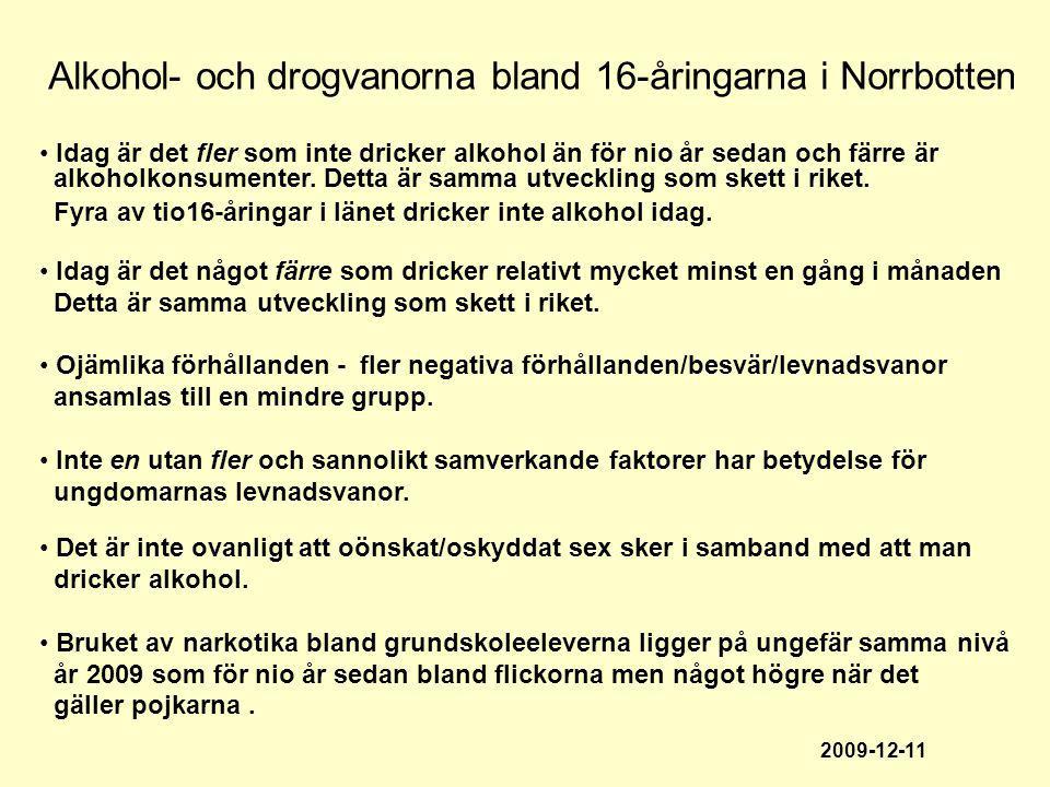 Alkohol- och drogvanorna bland 16-åringarna i Norrbotten Idag är det fler som inte dricker alkohol än för nio år sedan och färre är alkoholkonsumenter.
