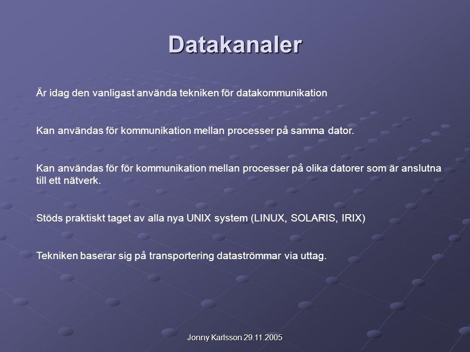 Jonny Karlsson 29.11.2005 Datakanaler Är idag den vanligast använda tekniken för datakommunikation Kan användas för kommunikation mellan processer på