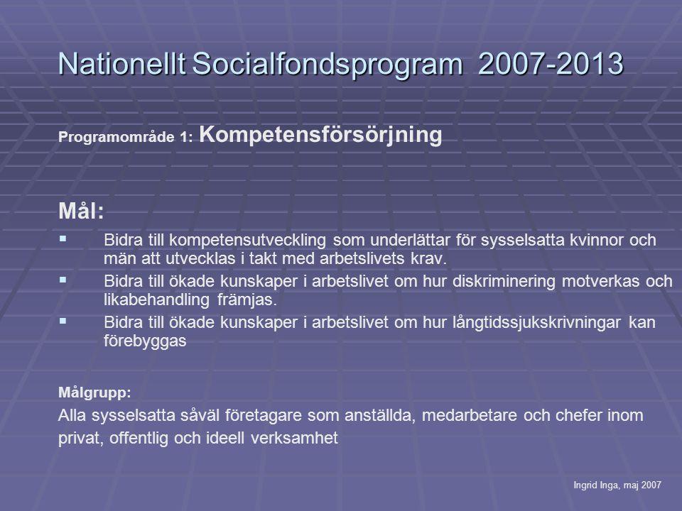 Nationellt Socialfondsprogram 2007-2013 Programområde 1: Kompetensförsörjning Mål:   Bidra till kompetensutveckling som underlättar för sysselsatta kvinnor och män att utvecklas i takt med arbetslivets krav.