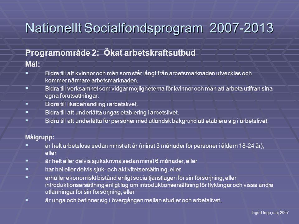 Nationellt Socialfondsprogram 2007-2013 Programområde 2: Ökat arbetskraftsutbud Mål:   Bidra till att kvinnor och män som står långt från arbetsmarknaden utvecklas och kommer närmare arbetsmarknaden.
