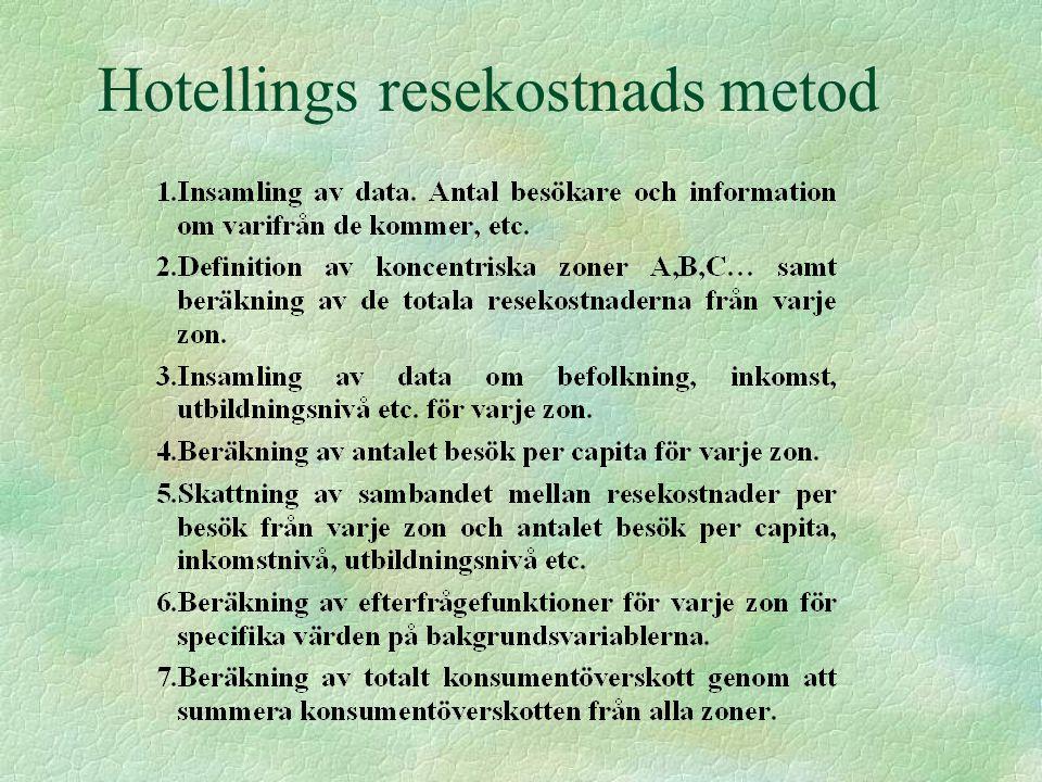 Hotellings resekostnads metod