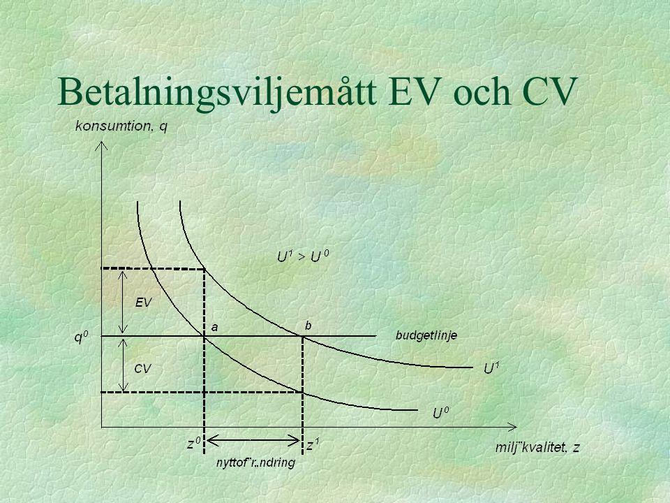 Betalningsviljemått EV och CV