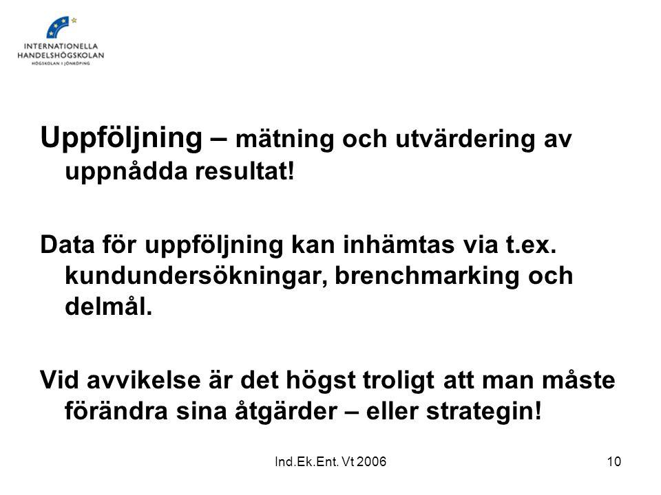 Ind.Ek.Ent.Vt 200610 Uppföljning – mätning och utvärdering av uppnådda resultat.
