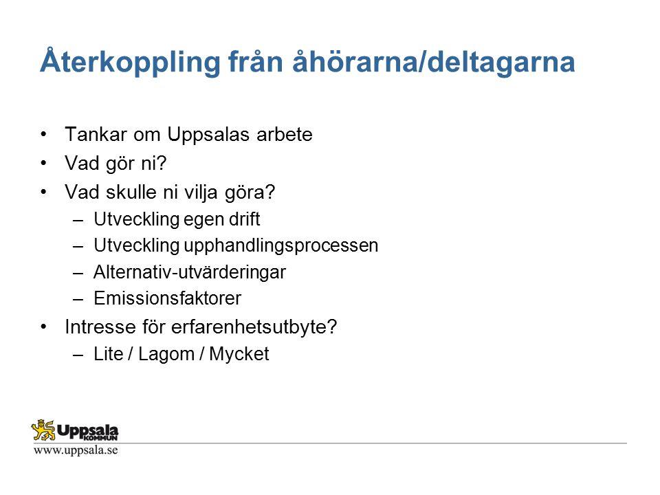 Återkoppling från åhörarna/deltagarna Tankar om Uppsalas arbete Vad gör ni? Vad skulle ni vilja göra? –Utveckling egen drift –Utveckling upphandlingsp