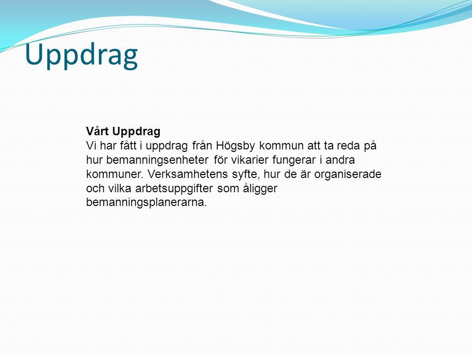 Uppdrag Vårt Uppdrag Vi har fått i uppdrag från Högsby kommun att ta reda på hur bemanningsenheter för vikarier fungerar i andra kommuner. Verksamhete