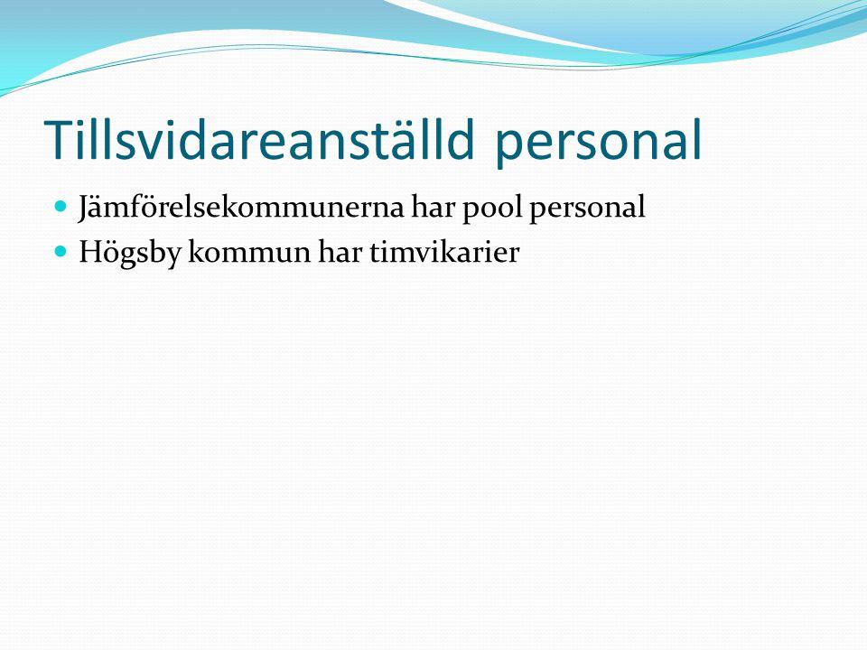 Tillsvidareanställd personal Jämförelsekommunerna har pool personal Högsby kommun har timvikarier