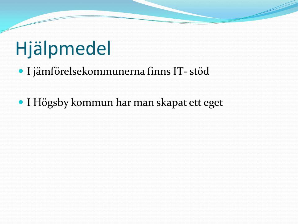 Hjälpmedel I jämförelsekommunerna finns IT- stöd I Högsby kommun har man skapat ett eget