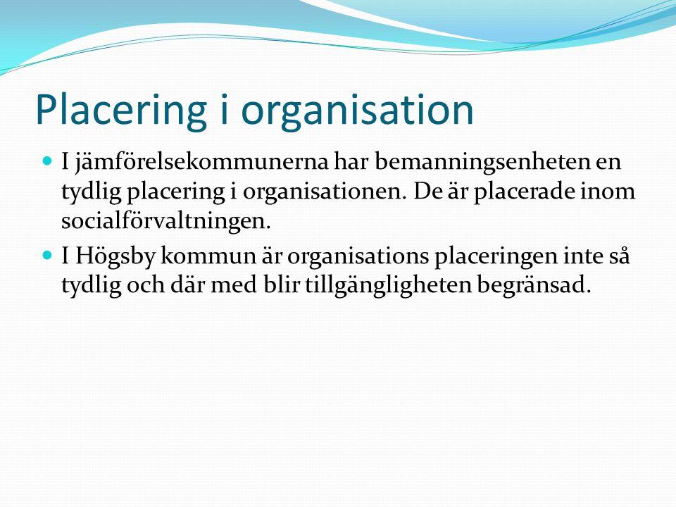 Placering i organisation I jämförelsekommunerna har bemanningsenheten en tydlig placering i organisationen. De är placerade inom socialförvaltningen.