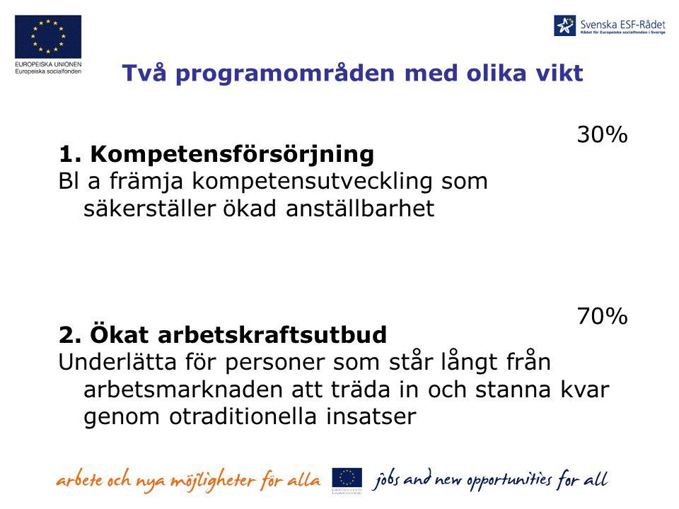 Två programområden med olika vikt 1. Kompetensförsörjning Bl a främja kompetensutveckling som säkerställer ökad anställbarhet 2. Ökat arbetskraftsutbu