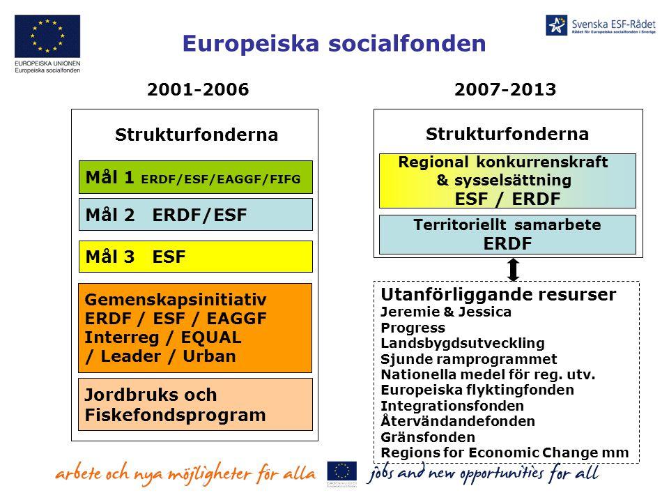 Europeiska socialfonden 2001-2006 2007-2013 Mål 1 ERDF/ESF/EAGGF/FIFG Mål 2 ERDF/ESF Mål 3 ESF Gemenskapsinitiativ ERDF / ESF / EAGGF Interreg / EQUAL