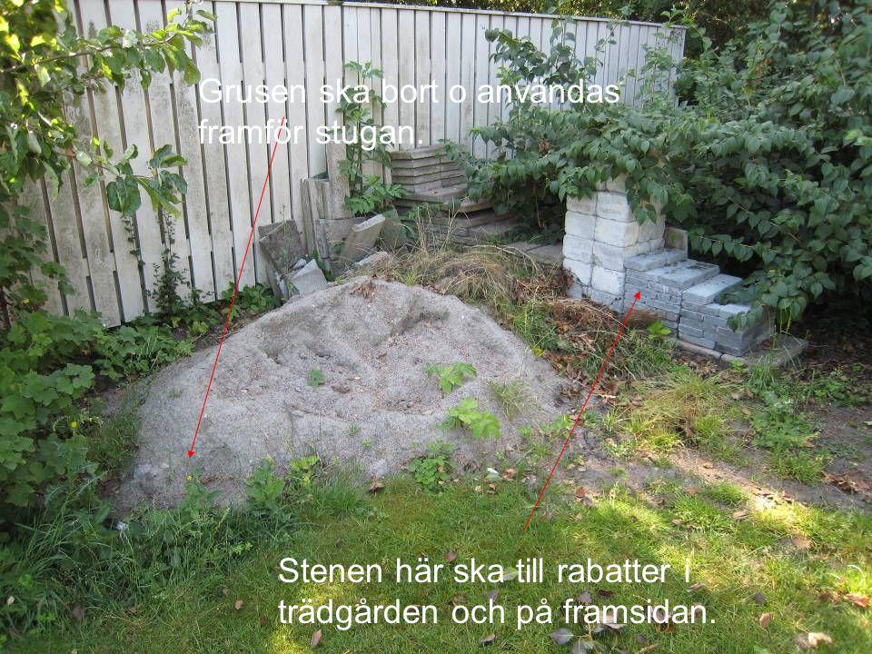 Grusen ska bort o användas framför stugan. Stenen här ska till rabatter i trädgården och på framsidan.