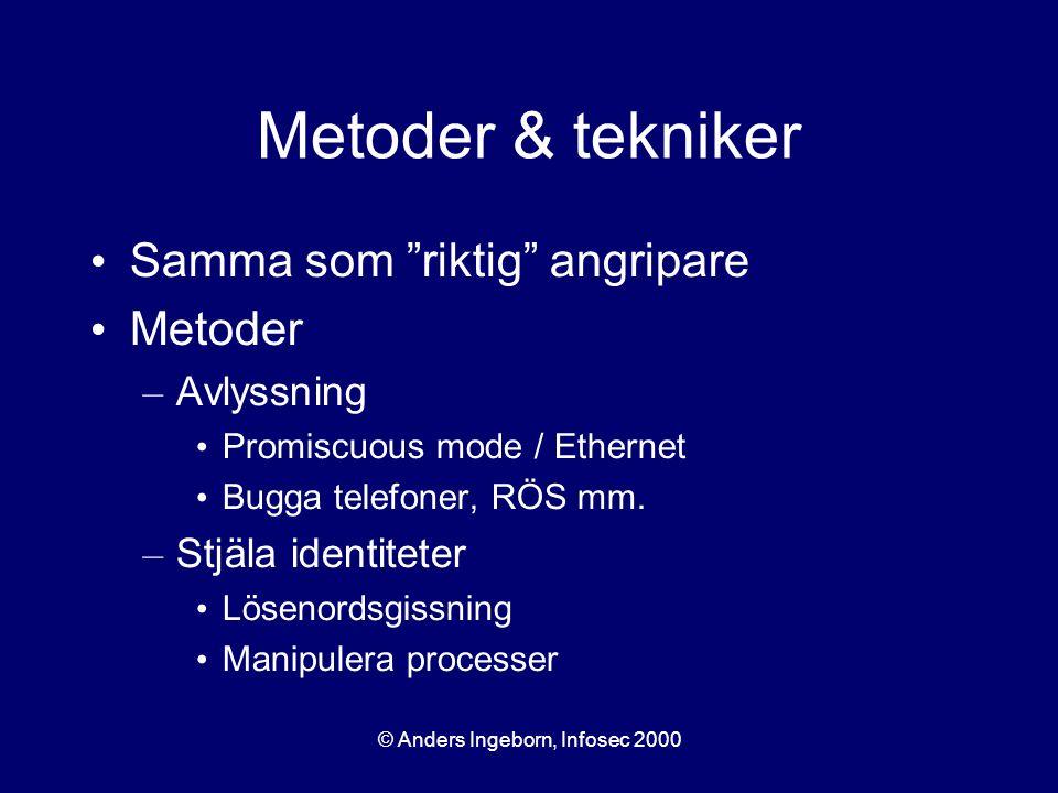 © Anders Ingeborn, Infosec 2000 Metoder & tekniker Samma som riktig angripare Metoder – Avlyssning Promiscuous mode / Ethernet Bugga telefoner, RÖS mm.