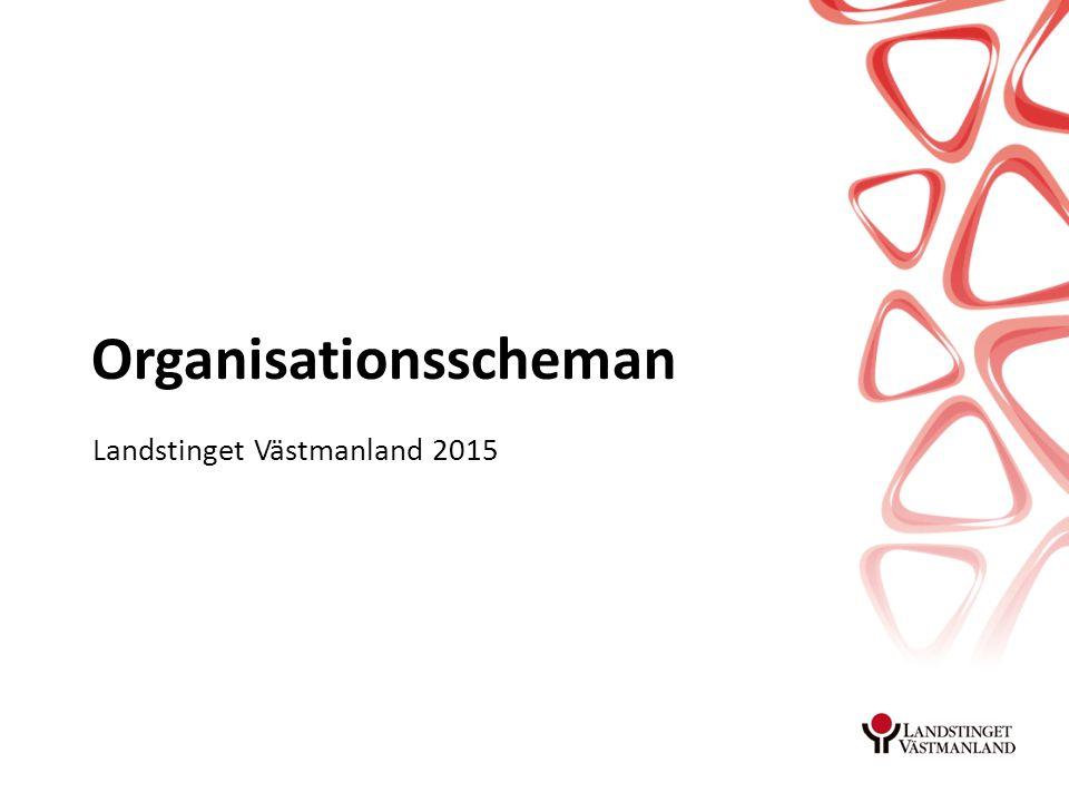 Organisationsscheman Landstinget Västmanland 2015