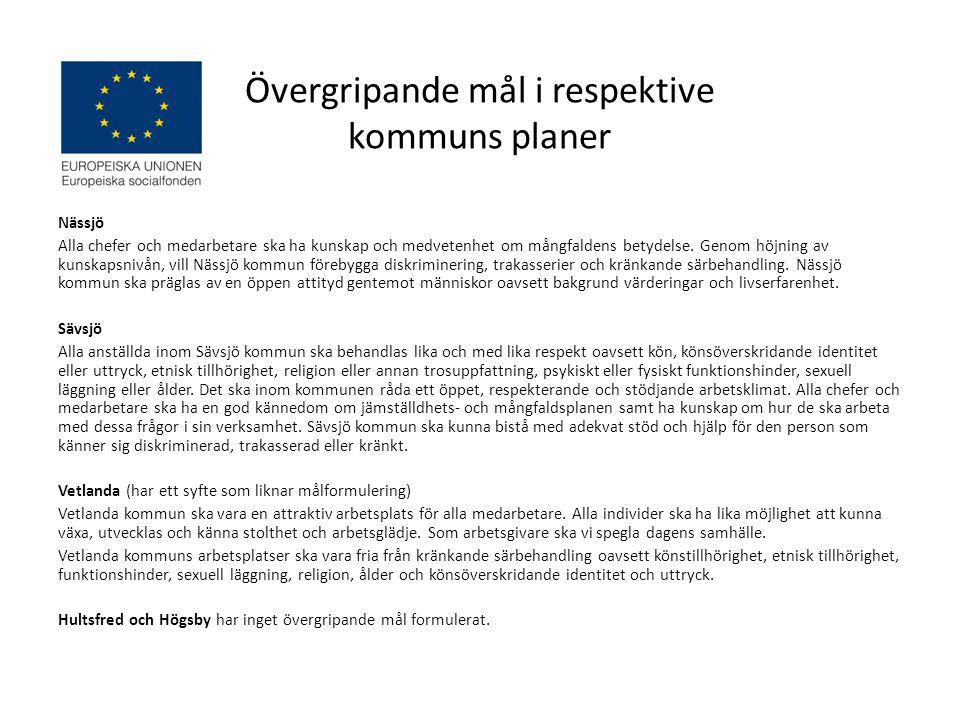 NässjöSävsjöVetlandaHultsfredHögsby Arbetsvärderings- systemet BAS används för lönekartläggning vart tredje år.