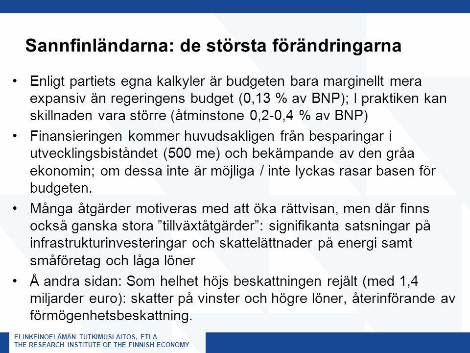 ELINKEINOELÄMÄN TUTKIMUSLAITOS, ETLA THE RESEARCH INSTITUTE OF THE FINNISH ECONOMY Sannfinländarna: de största förändringarna Enligt partiets egna kalkyler är budgeten bara marginellt mera expansiv än regeringens budget (0,13 % av BNP); I praktiken kan skillnaden vara större (åtminstone 0,2-0,4 % av BNP) Finansieringen kommer huvudsakligen från besparingar i utvecklingsbiståndet (500 me) och bekämpande av den gråa ekonomin; om dessa inte är möjliga / inte lyckas rasar basen för budgeten.
