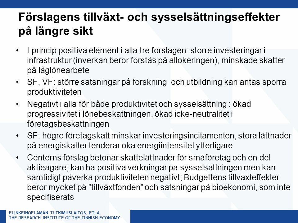 ELINKEINOELÄMÄN TUTKIMUSLAITOS, ETLA THE RESEARCH INSTITUTE OF THE FINNISH ECONOMY Förslagens tillväxt- och sysselsättningseffekter på längre sikt I p